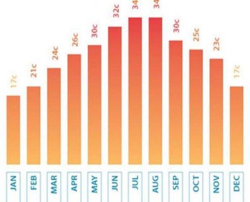 зимнюю прогулку температура воды на кипре в феврале термобелье лучшее будет